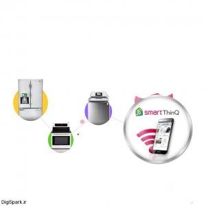 سنسور SmartThinQ برای هوشمندسازی لوازم منزل| دیجی اسپارک