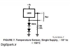 آموزش راه اندازی سنسور LM35 با اندازه گیری دمای منفی