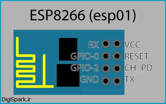 آزایش پینهای ماژول Esp8266