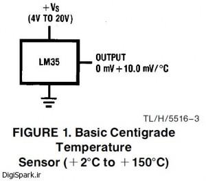 آموزش راه اندازی سنسور lm35