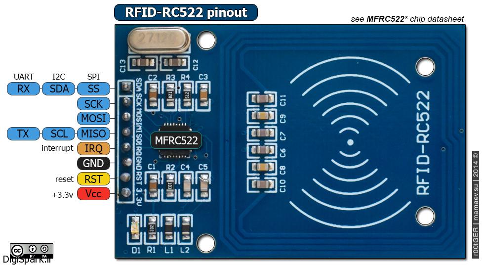 آموزش راه اندازی ماژول MRFC522