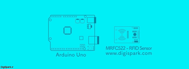 RFID-Sensor