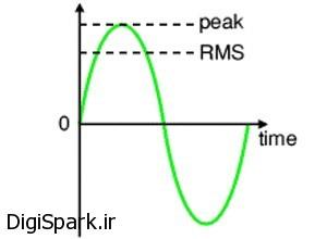 اصطلاح RMS در آمپلی فایرها - دیجی اسپارک