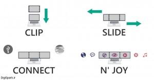 ساخت سه صفحهنمایش از نمایشگر لپتاپ با Sliden'Joy