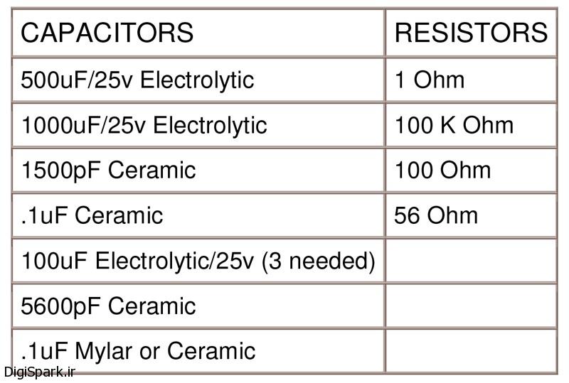 لیست قطعات برای ساخت آمپلی فایر با آی سی TBA810