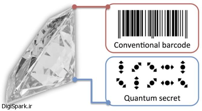 اسراری در مورد نظریه کوانتوم - دیجی اسپارک