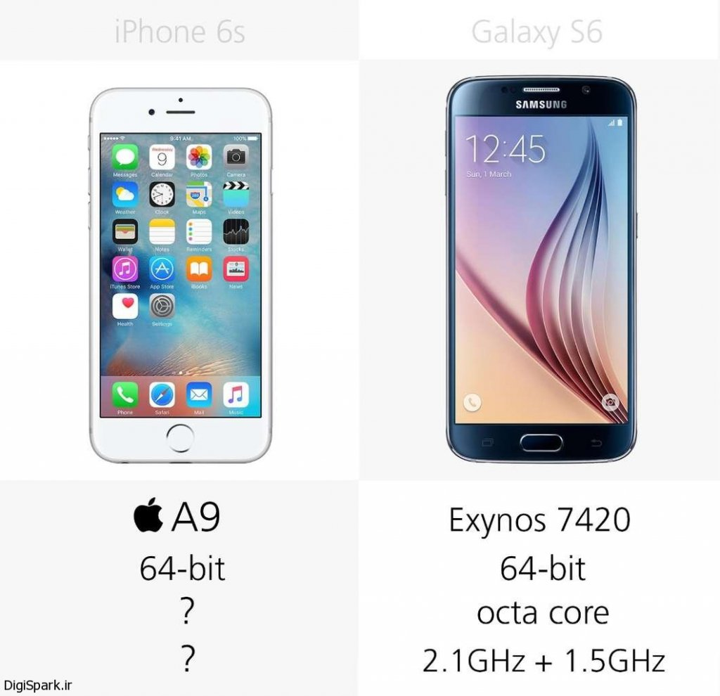 iphone-6s-vs-galaxy-s6-a-33@2x
