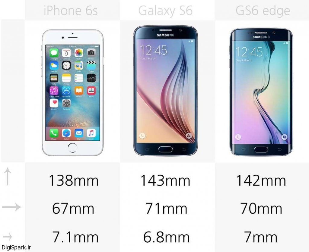 iphone-6s-vs-galaxy-s6-a-34@2x