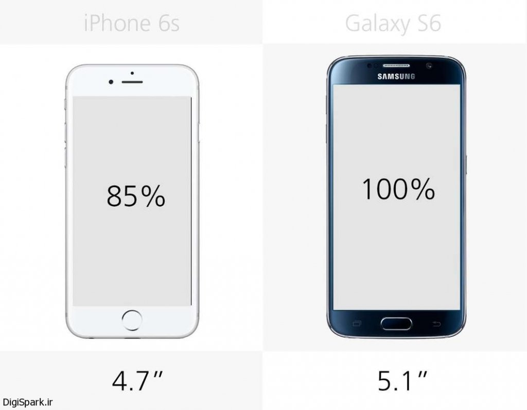 iphone-6s-vs-galaxy-s6-a-36@2x