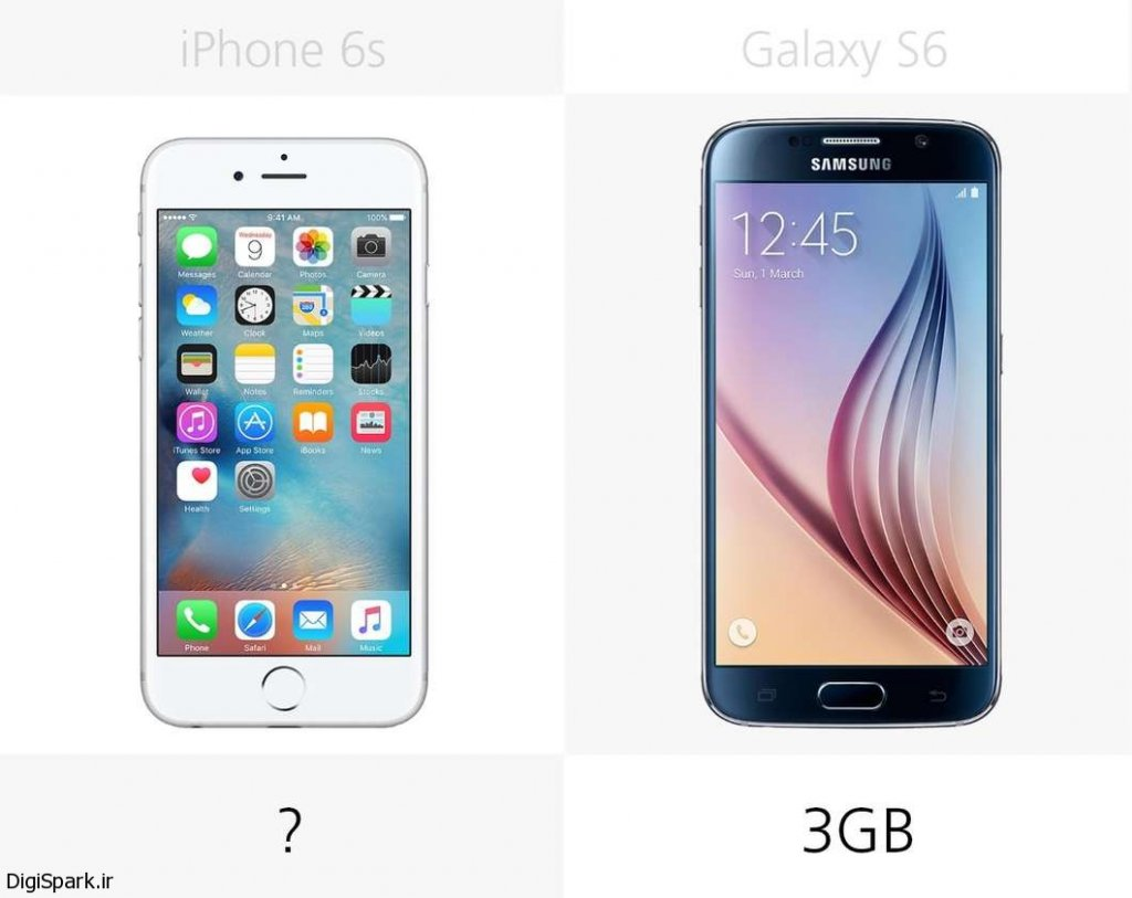 iphone-6s-vs-galaxy-s6-a-44@2x