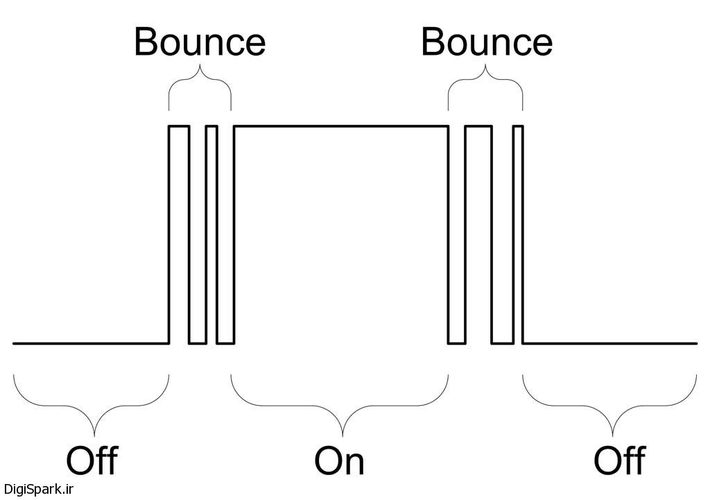 آموزش Debouncing یا نویزگیری کیپد Arduino