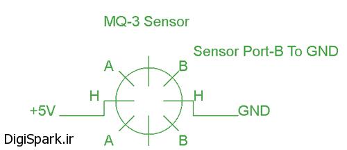 سنسور گاز الکل MQ3