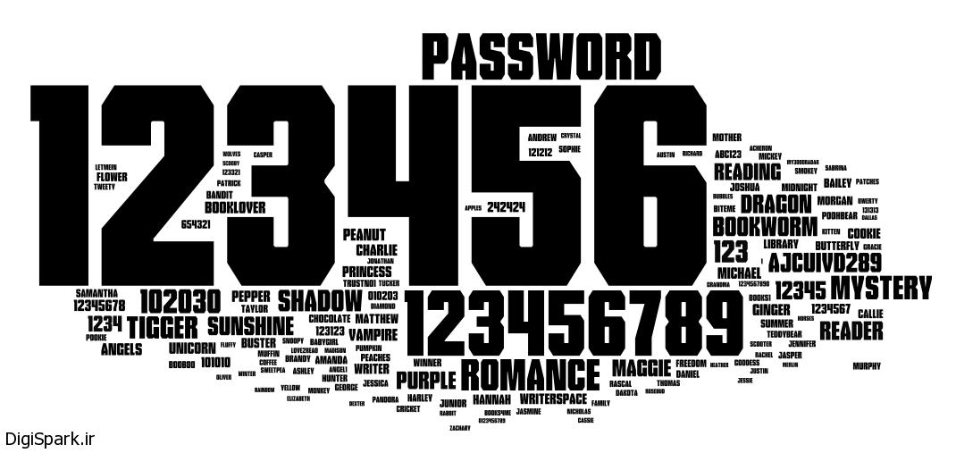 common-passwords