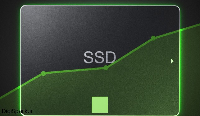 ssd-protect-644x373