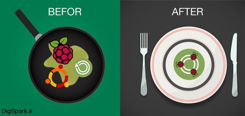 ubuntu-mate-raspberry-pi