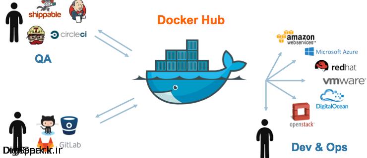docker_hub