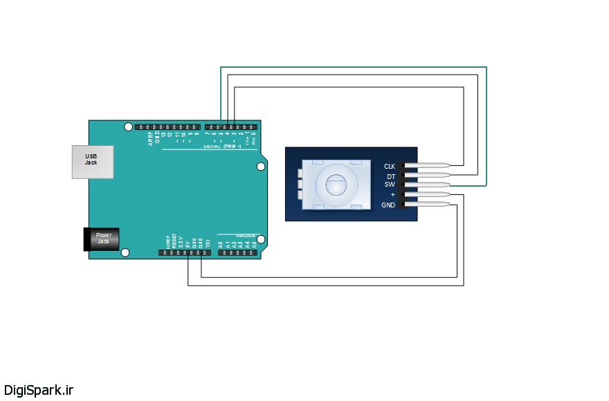 اتصال اکودر دورانی به آردوینو - rotary encoder