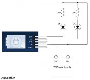 انکودر دوار - rotary encoder