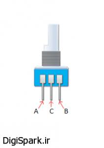 Rotary-Encoder-Pins