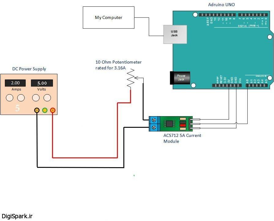 اتصال ماژول acs712 به آردوینو
