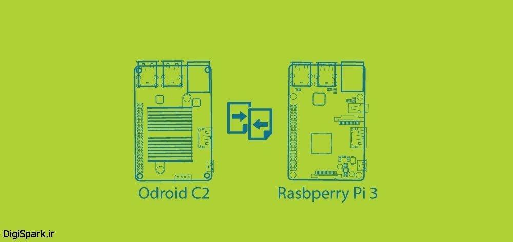 compare-o2-and-r3