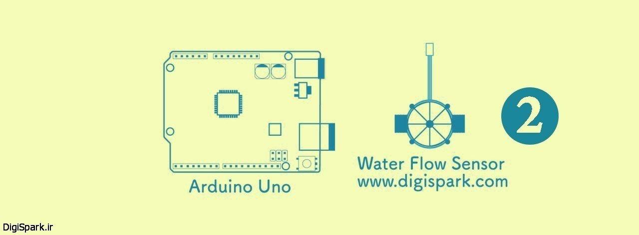 سنسور اندازه گری جریان آب yf-s201 همراه با آردوینو arduino-بخش دوم
