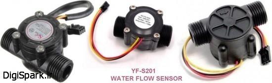 yf-s201