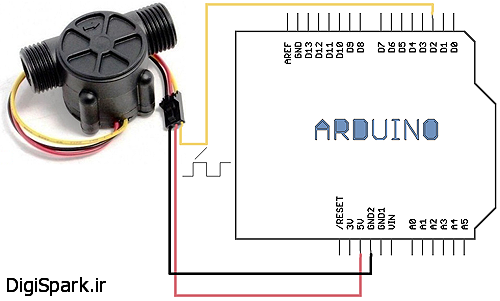 اتصال سنسور جریان آب به آردوینو