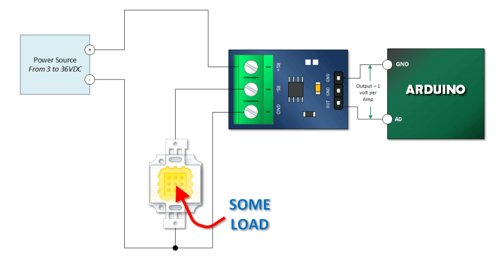 اتصال سنسور جریان max471 به آردوینو