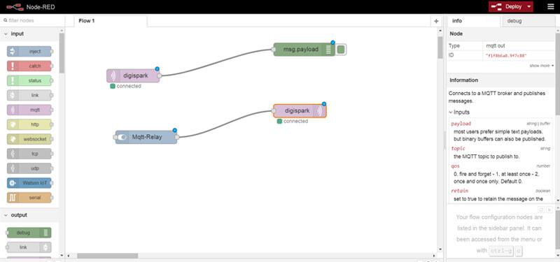 ارتباط آردوینو با نرم افزار اینترنت اشیاء Node Red با پروتکل MQTT-دانشجوکیت