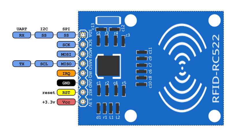 RFID-RC522-Pin-Layout-Digispark