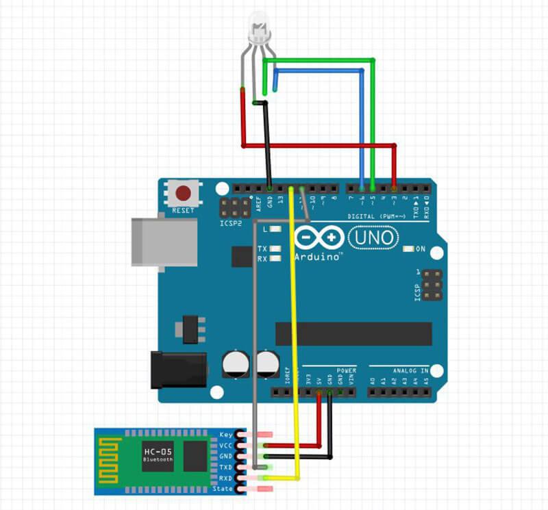 آموزش ساخت لامپ LED هوشمند با اپلیکیشن موبایل و ماژول بلوتوث HC-05-دیجی اسپارک