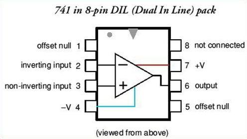 آموزش ساخت مدار هشدار ارتعاش و زلزله به همراه قطع کننده گاز ساختمان -دیجی اسپارک