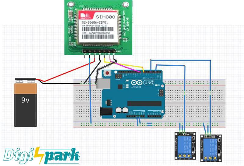 کنترل کلیه وسایل توسط مدار SMS Control و ماژول سیم کارت SIM808-دیجی اسپارک (2)