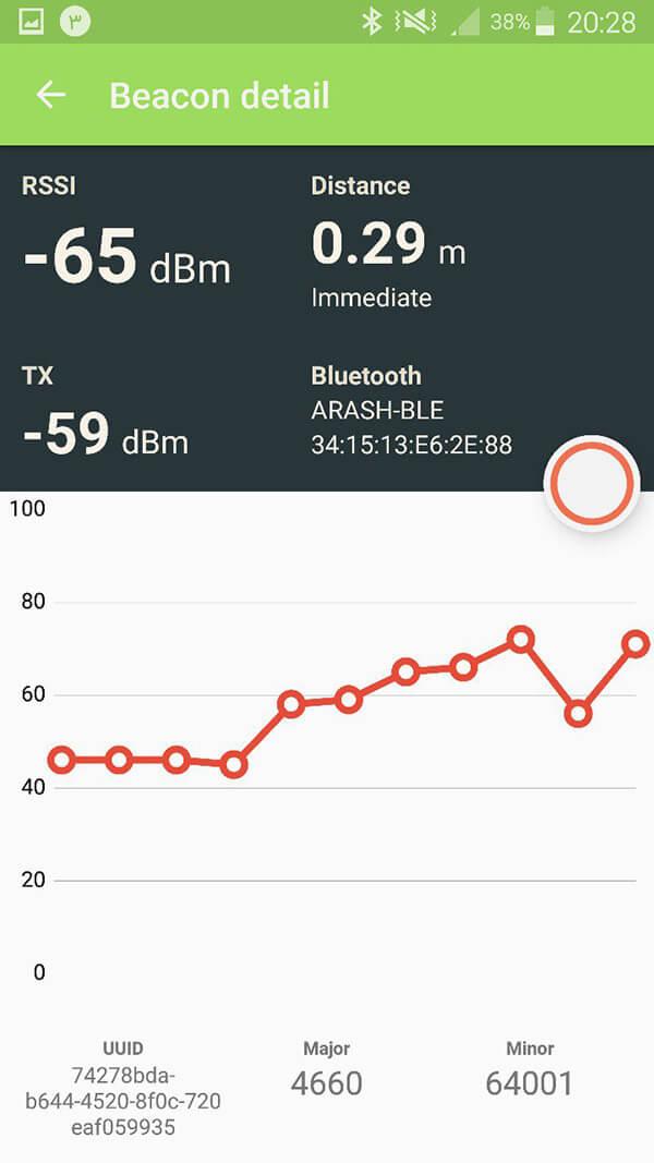 اپلیکیشن بلوتوث HM10 برای راه اندازی Ibeacon - دیجی اسپارک