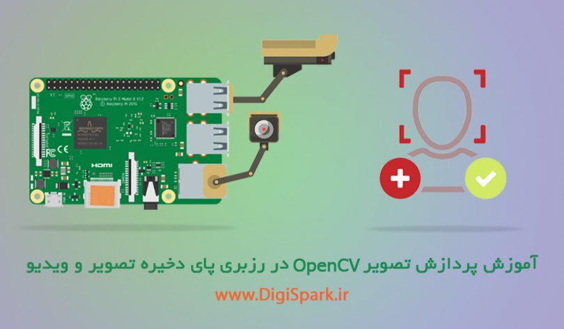 OpenCV-on-raspberry-pi-part-2--Digispark