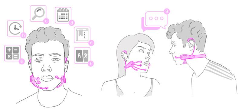 بخش فنی گجت پوشیدنی alterego دستیار شخصی عیر صوتی - دیجی اسپارک