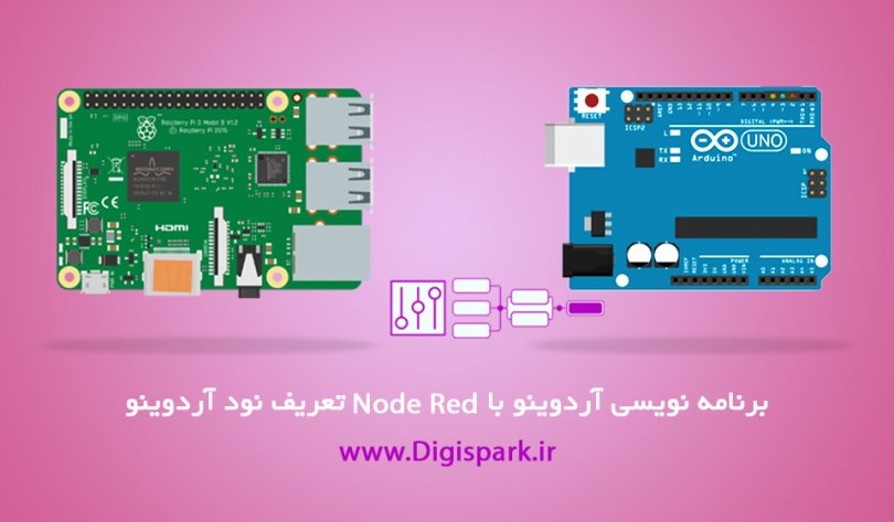 Node-red-part10-arduino-uno-node-led-rpi-digispark