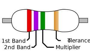 روش تشخیص رنگ بندی مقاومت - دیجی اسپارک