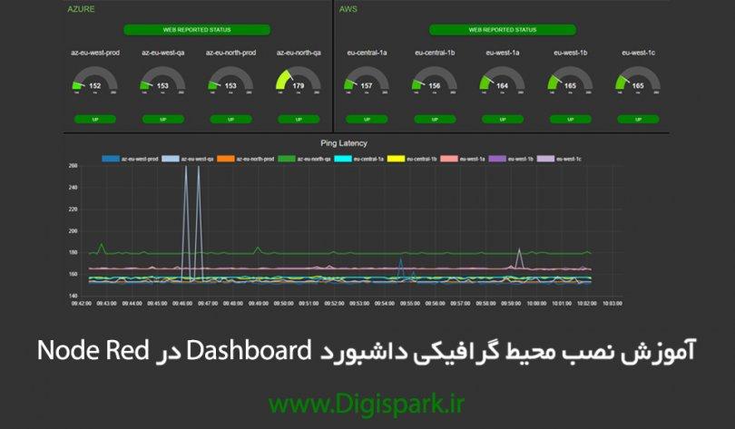 Getting-started-with-NodeRed-Dashboard-digispark-