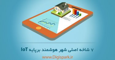 7-iot-smart-city-topics-digispark