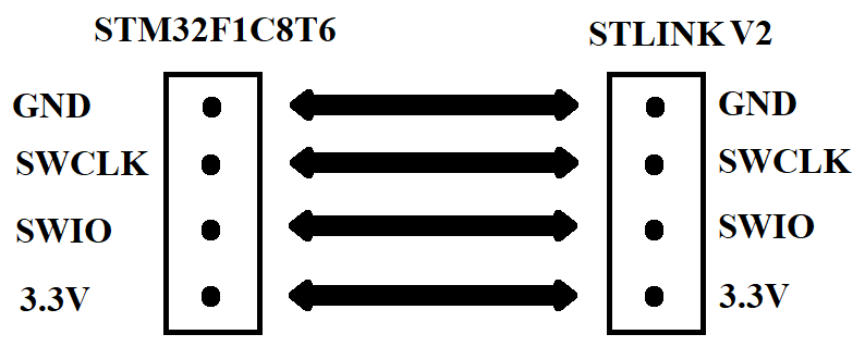 اتصالات پروگرامر USB به ماژول STM32 - دیجی اسپارک