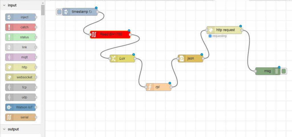 تنظیمات نرم افزار نود رد Node-red با Json - دیجی اسپارک