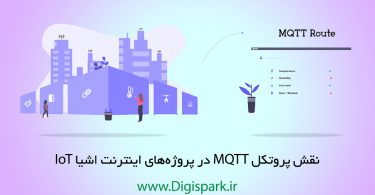 mqtt-broker-in-iot-project-digispark