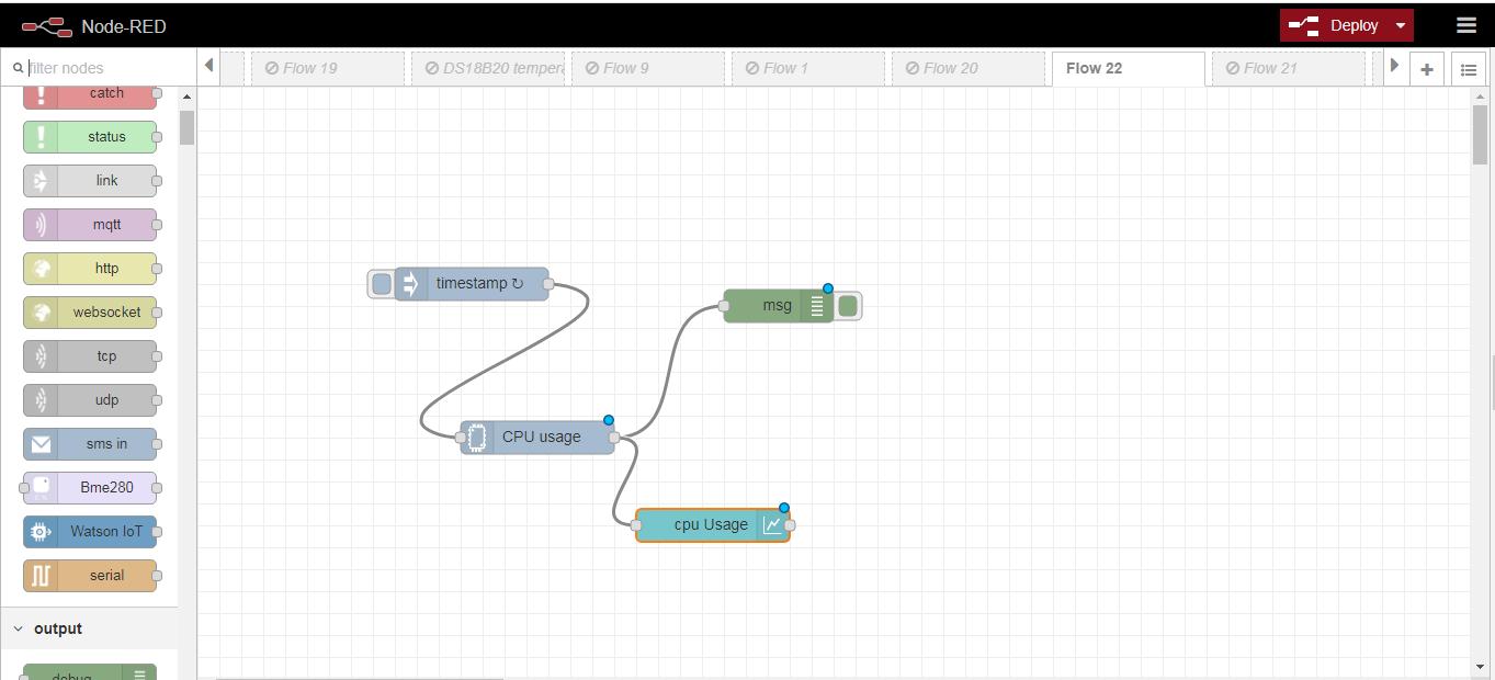 سورس طراحی UI مانیتورینگ CPU رزبری پای - دیجی اسپارک