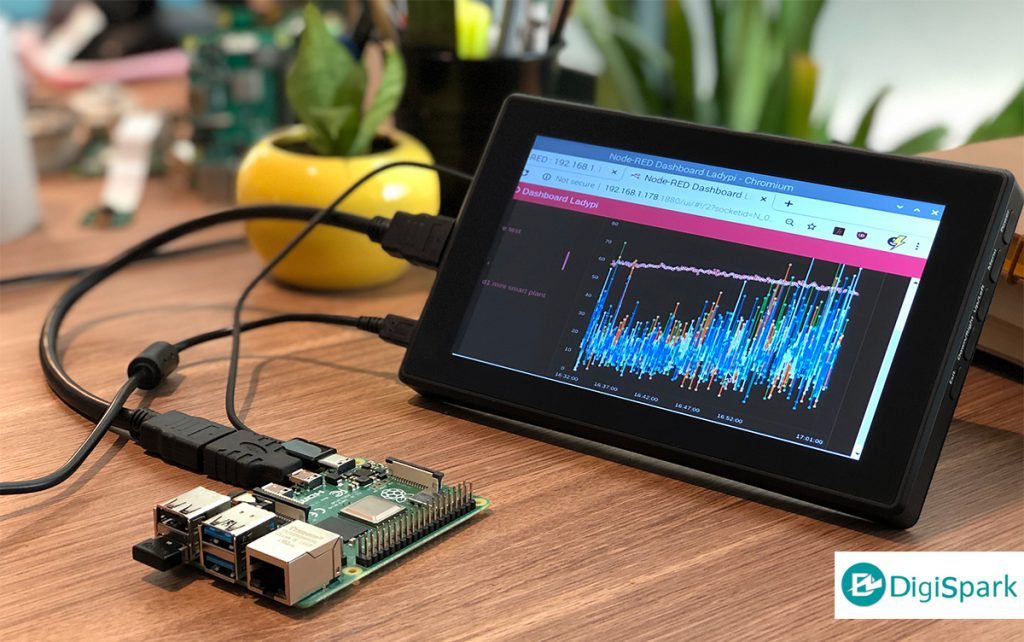 Raspberry-pi-cpu-monitoring-digispark