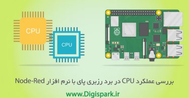 raspberry-pi-cpu-monitoring-with-node-red-digispark