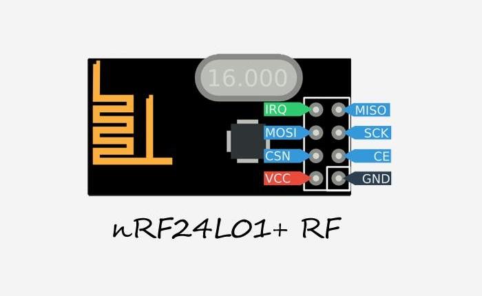 معرفی پایههای برد NRF24L01 - دیجی اسپارک