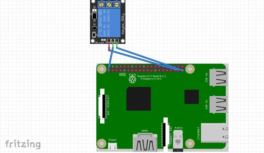اتصال رله به برد رزبری پای Raspberry Pi - دیجی اسپارک