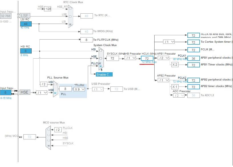 تنطیمات قسمت HCLK به ۷۲ مگاهرتز - دیجی اسپارک